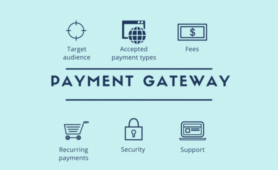 Best Payment Gateways in India by Opsule blog